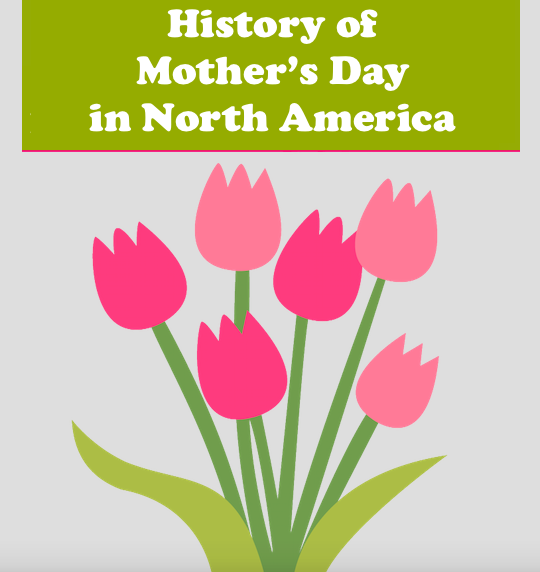 History of Mother's Day in North America